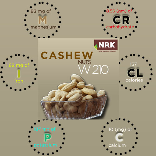 cashew-nuts-nutrition